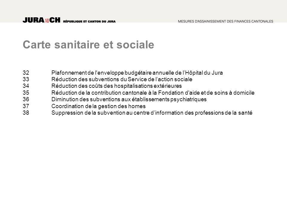 Carte sanitaire et sociale 32Plafonnement de l'enveloppe budgétaire annuelle de lHôpital du Jura 33Réduction des subventions du Service de laction soc