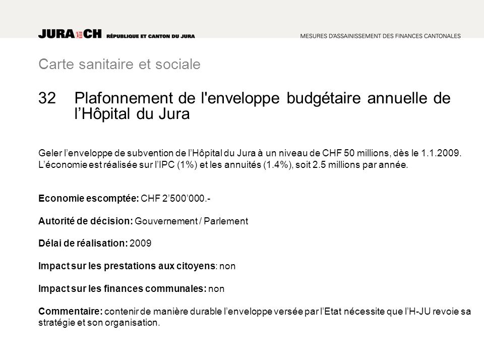 Carte sanitaire et sociale Plafonnement de l enveloppe budgétaire annuelle de lHôpital du Jura Geler lenveloppe de subvention de lHôpital du Jura à un niveau de CHF 50 millions, dès le 1.1.2009.