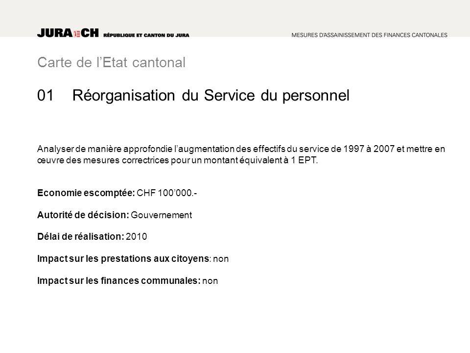 Carte de lEtat cantonal Réorganisation du Service du personnel Analyser de manière approfondie laugmentation des effectifs du service de 1997 à 2007 et mettre en œuvre des mesures correctrices pour un montant équivalent à 1 EPT.