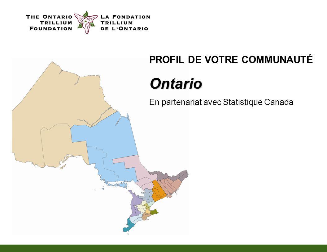 PROFIL DE VOTRE COMMUNAUTÉOntario En partenariat avec Statistique Canada