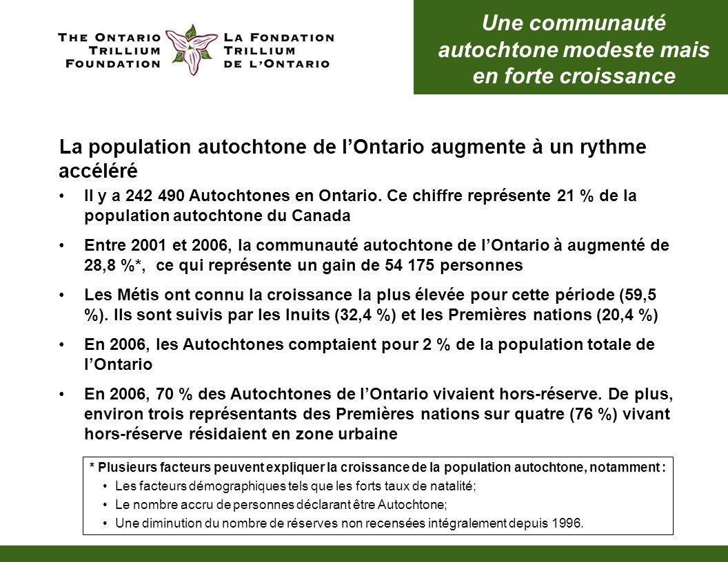 Une communauté autochtone modeste mais en forte croissance La population autochtone de lOntario augmente à un rythme accéléré Il y a 242 490 Autochtones en Ontario.