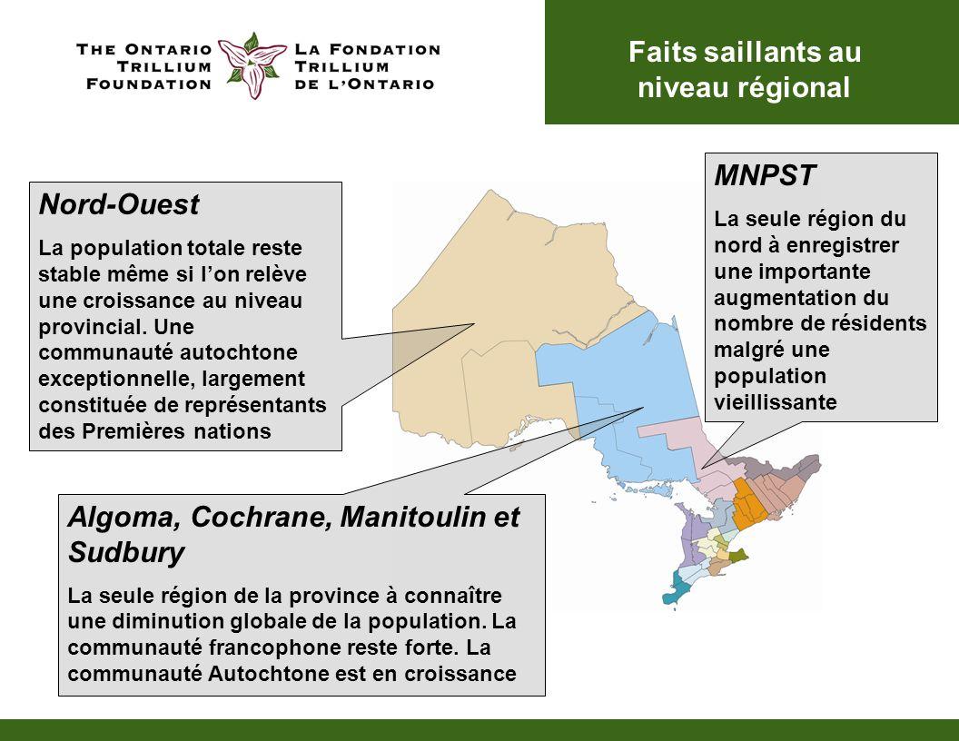 Faits saillants au niveau régional Algoma, Cochrane, Manitoulin et Sudbury La seule région de la province à connaître une diminution globale de la population.