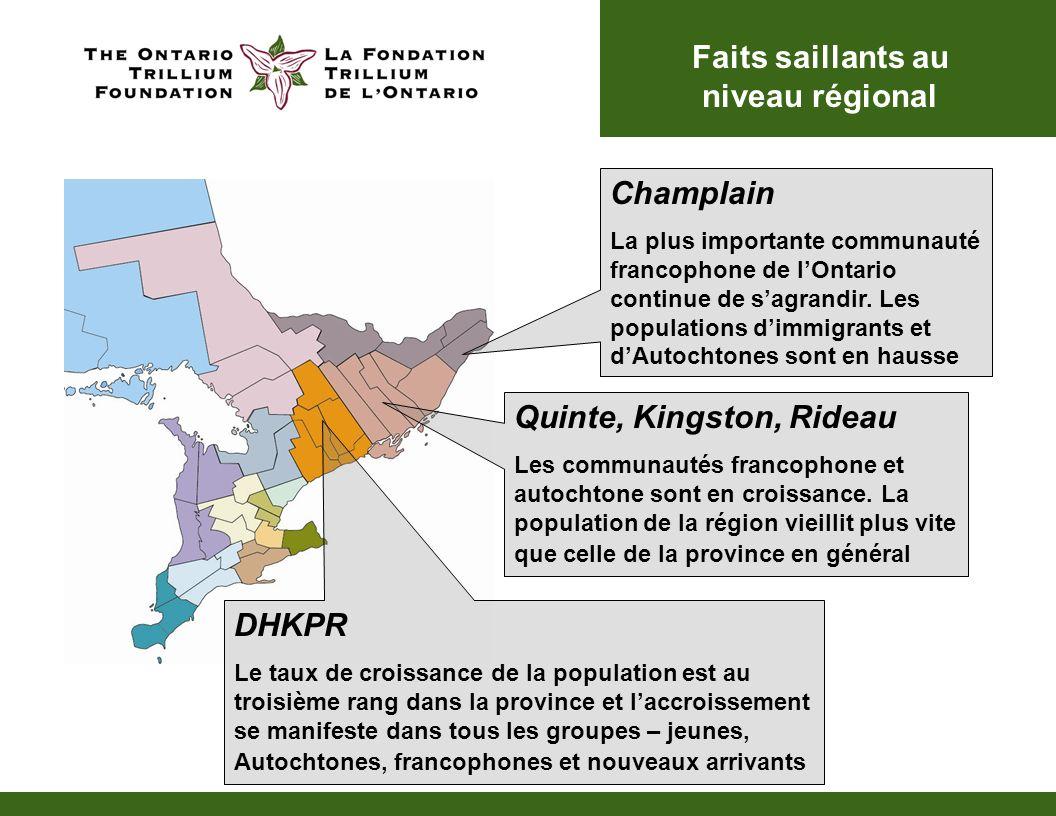 Champlain La plus importante communauté francophone de lOntario continue de sagrandir.