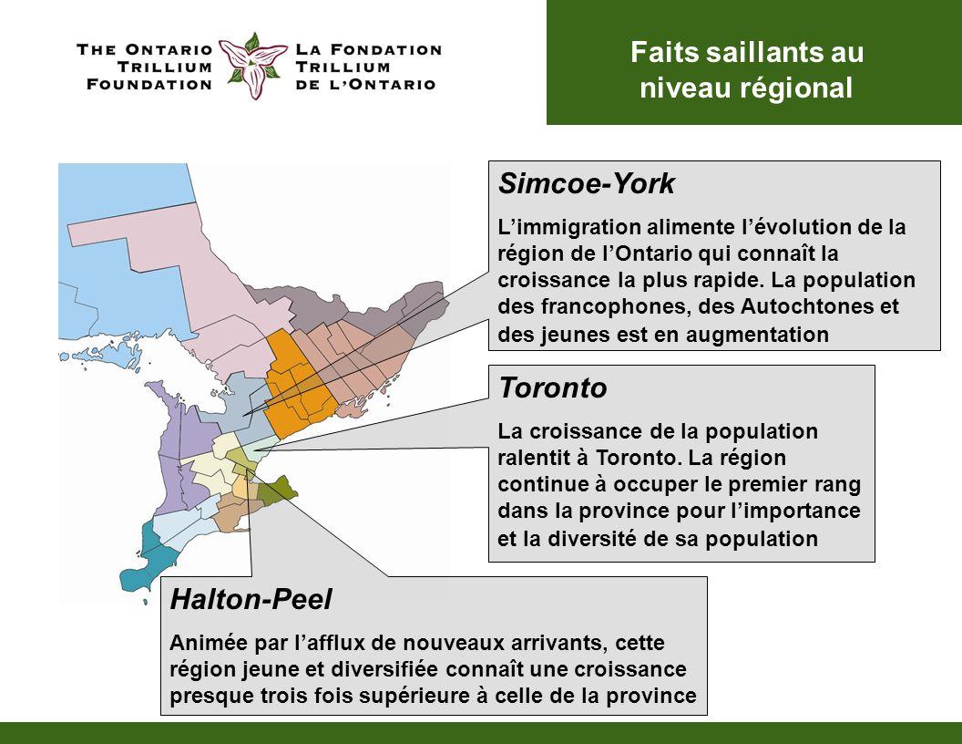 Simcoe-York Limmigration alimente lévolution de la région de lOntario qui connaît la croissance la plus rapide.