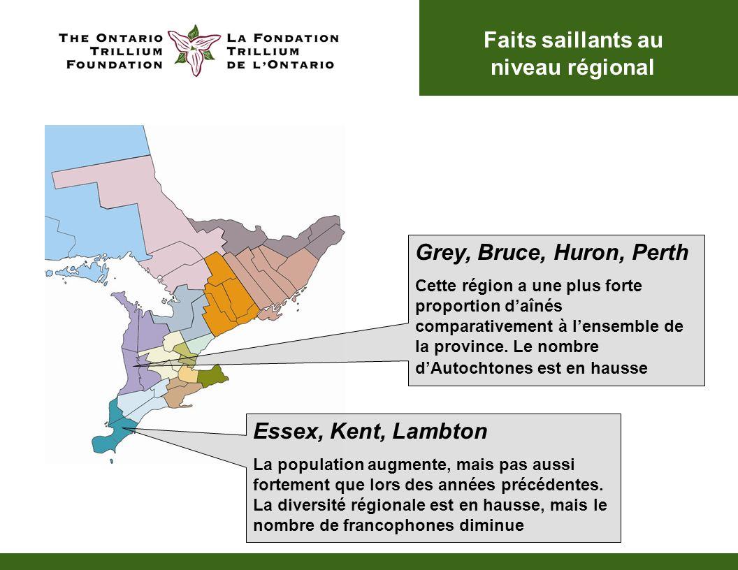 Grey, Bruce, Huron, Perth Cette région a une plus forte proportion daînés comparativement à lensemble de la province.
