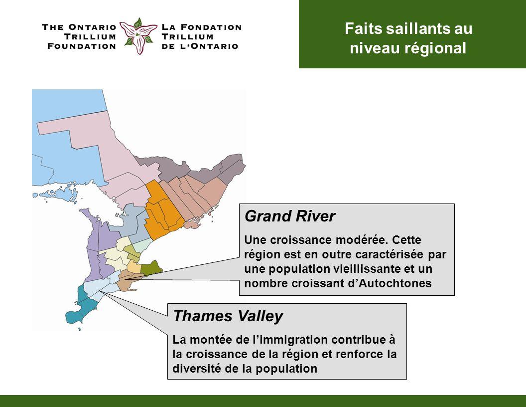 Thames Valley La montée de limmigration contribue à la croissance de la région et renforce la diversité de la population Grand River Une croissance modérée.