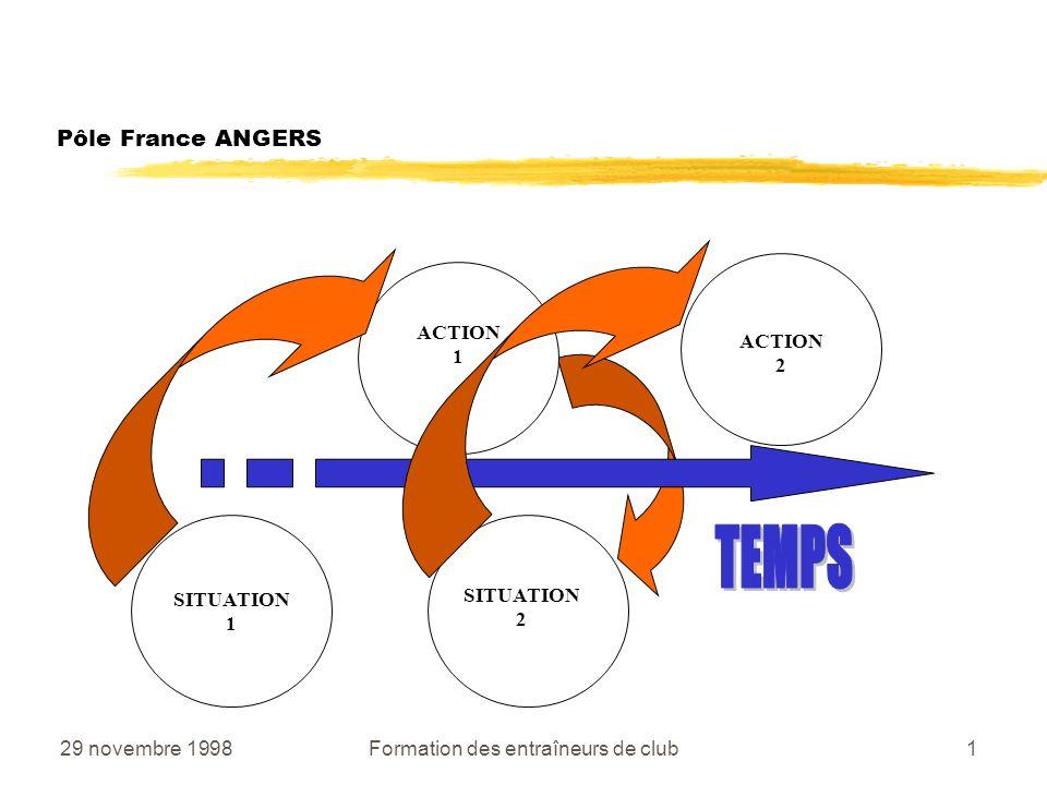 29 novembre 1998Formation des entraîneurs de club1 Pôle France ANGERS SITUATION 1 ACTION 1 ACTION 2 SITUATION 2