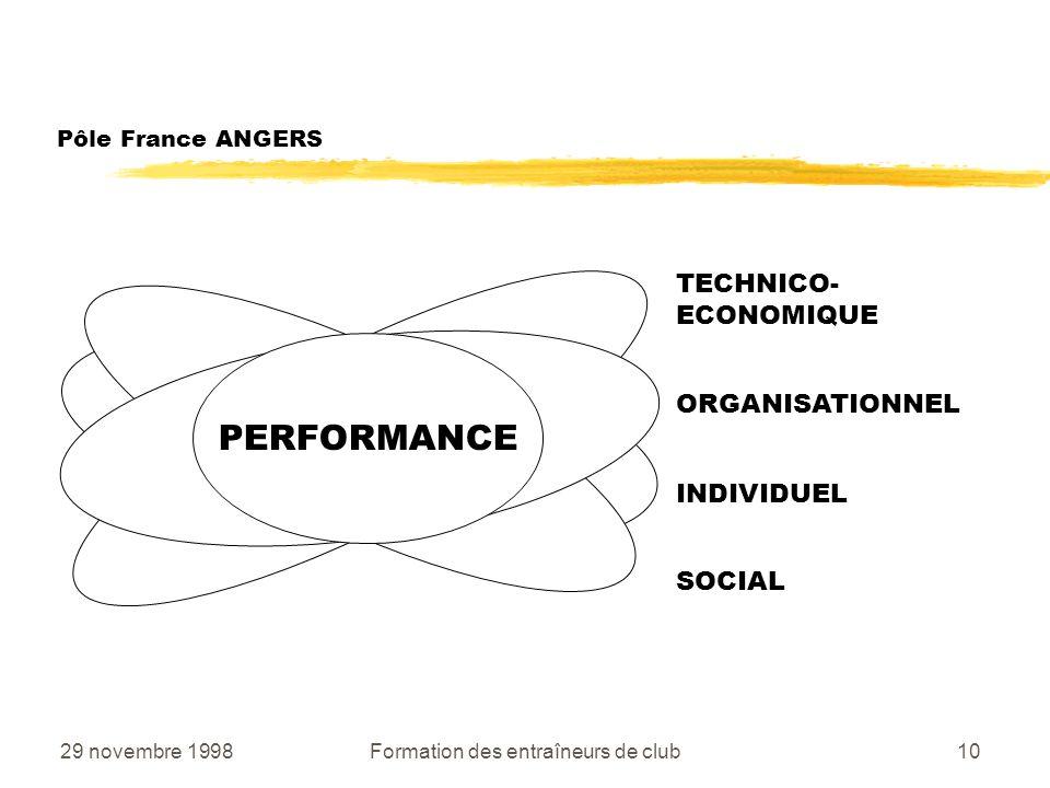 29 novembre 1998Formation des entraîneurs de club10 Pôle France ANGERS INDIVIDUEL TECHNICO- ECONOMIQUE ORGANISATIONNEL SOCIAL PERFORMANCE