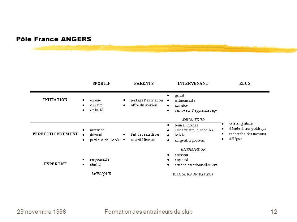 29 novembre 1998Formation des entraîneurs de club12 Pôle France ANGERS