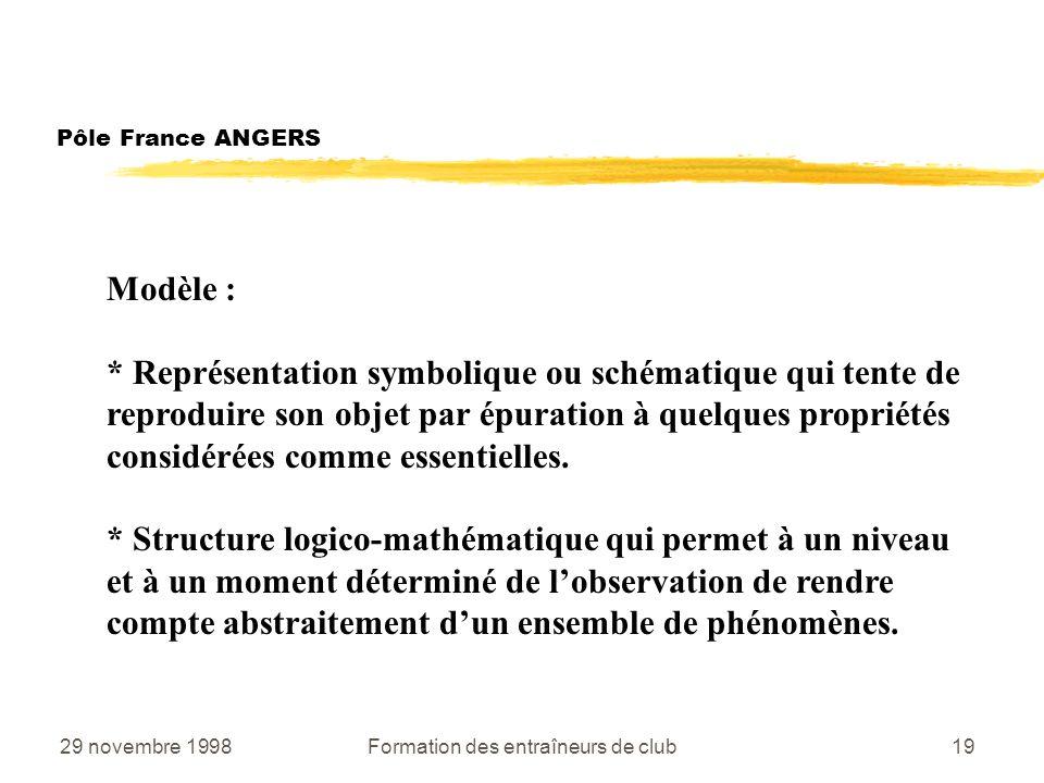 29 novembre 1998Formation des entraîneurs de club19 Pôle France ANGERS Modèle : * Représentation symbolique ou schématique qui tente de reproduire son objet par épuration à quelques propriétés considérées comme essentielles.