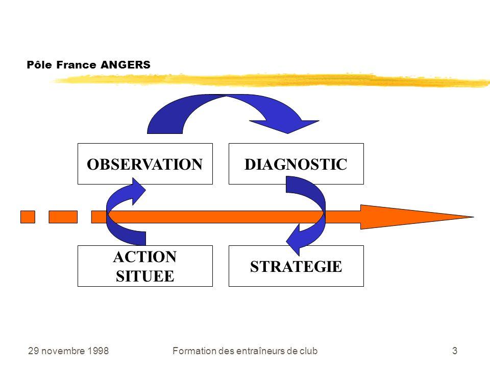 29 novembre 1998Formation des entraîneurs de club3 Pôle France ANGERS OBSERVATIONDIAGNOSTIC ACTION SITUEE STRATEGIE