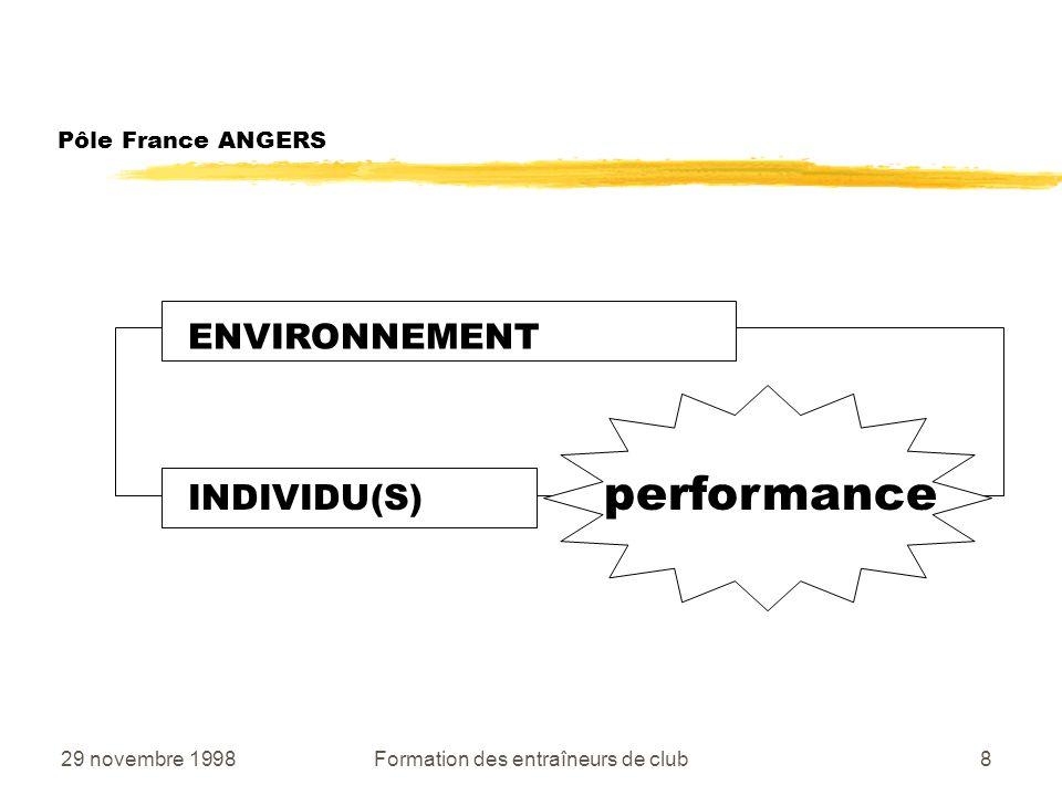 29 novembre 1998Formation des entraîneurs de club8 Pôle France ANGERS ENVIRONNEMENT INDIVIDU(S) performance