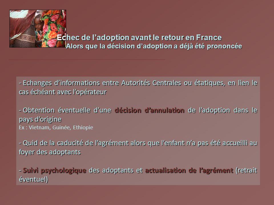 Echec de ladoption avant le retour en France Alors que la décision dadoption a déjà été prononcée Alors que la décision dadoption a déjà été prononcée