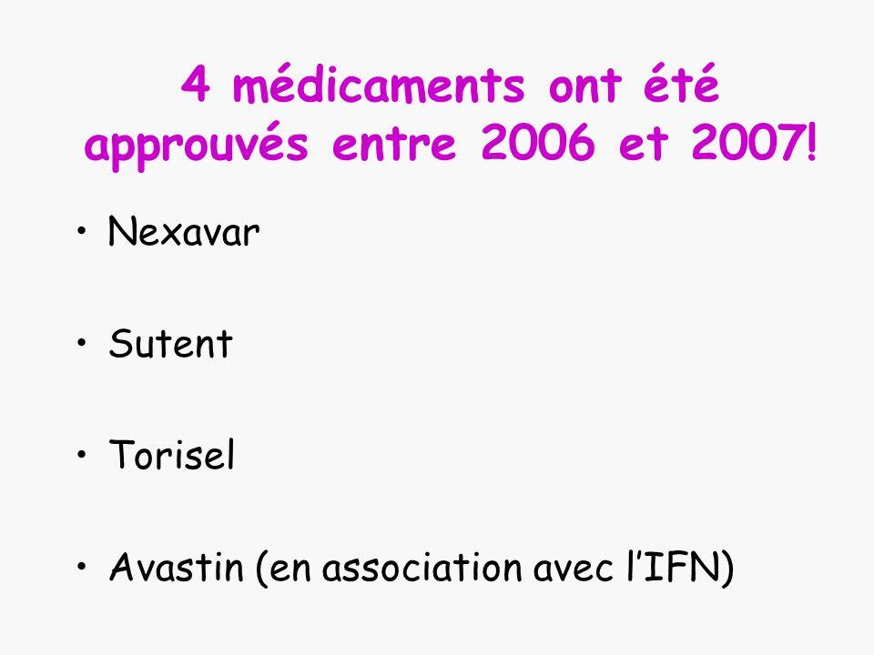 4 médicaments ont été approuvés entre 2006 et 2007! Nexavar Sutent Torisel Avastin (en association avec lIFN)