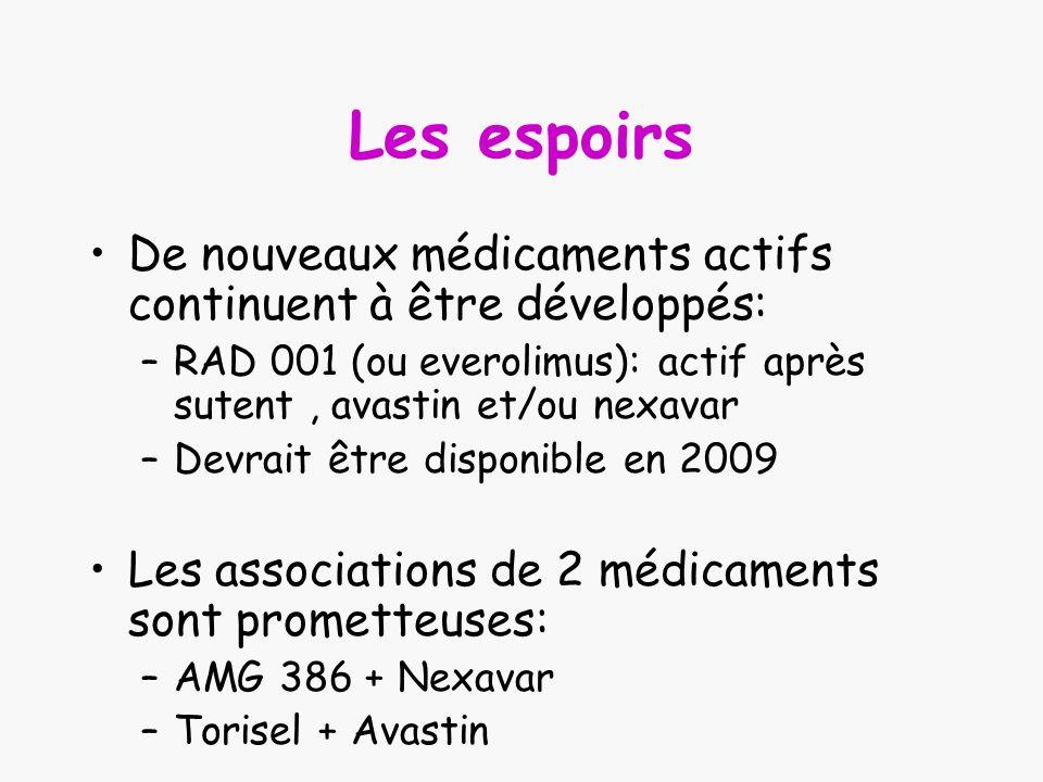 Les espoirs De nouveaux médicaments actifs continuent à être développés: –RAD 001 (ou everolimus): actif après sutent, avastin et/ou nexavar –Devrait