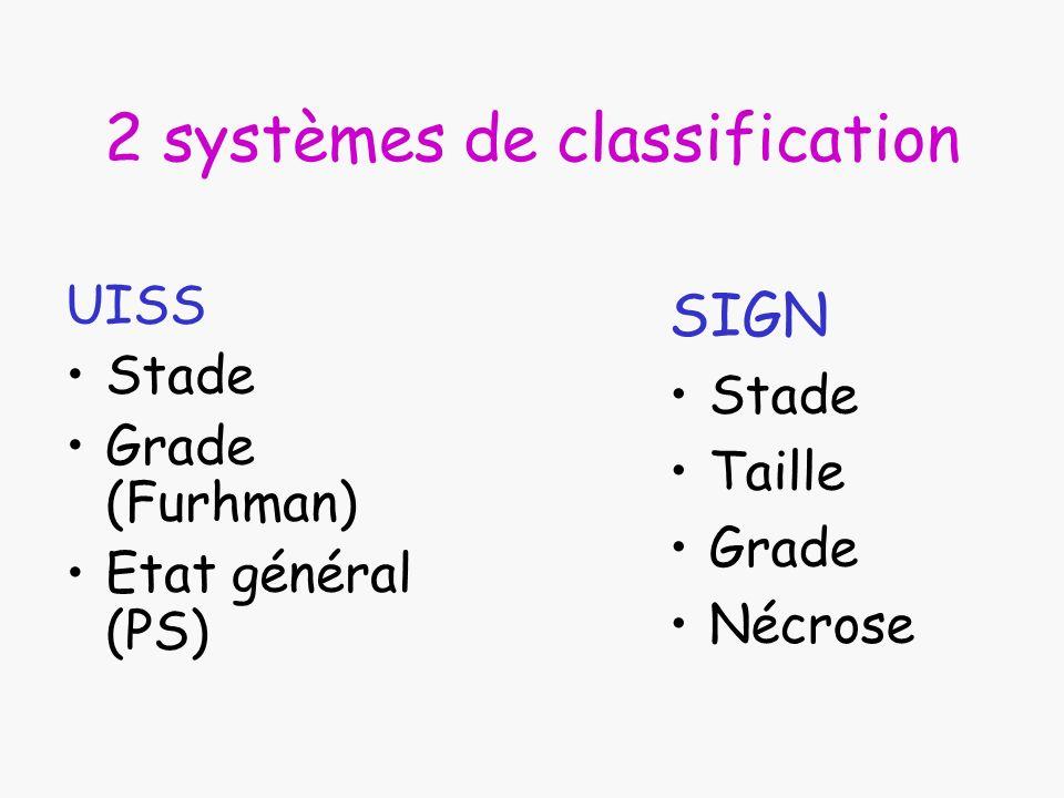 2 systèmes de classification UISS Stade Grade (Furhman) Etat général (PS) SIGN Stade Taille Grade Nécrose