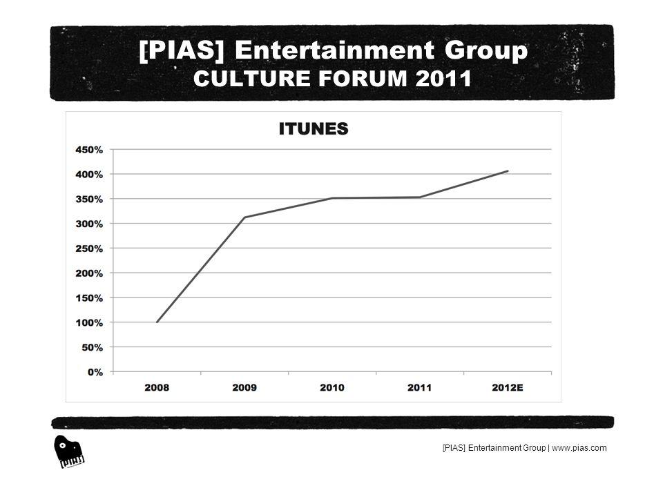 [PIAS] Entertainment Group | www.pias.com [PIAS] Entertainment Group CULTURE FORUM 2011