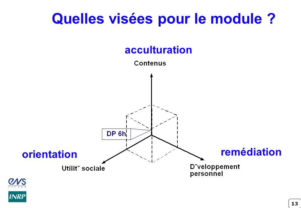 13 Quelles visées pour le module ? acculturation orientation remédiation