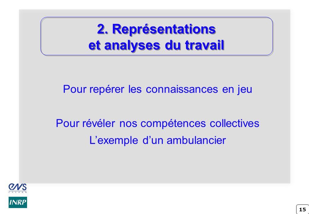 15 2. Représentations et analyses du travail Pour repérer les connaissances en jeu Pour révéler nos compétences collectives Lexemple dun ambulancier