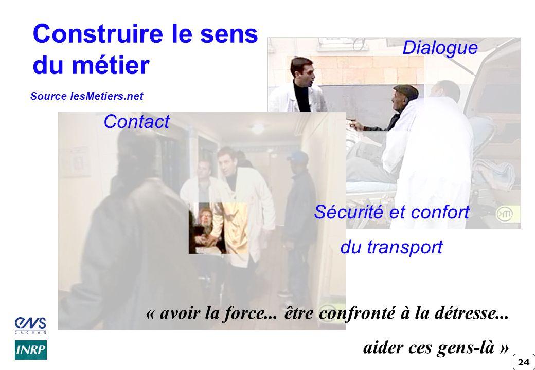 24 Construire le sens du métier Dialogue Contact Sécurité et confort du transport « avoir la force... être confronté à la détresse... aider ces gens-l