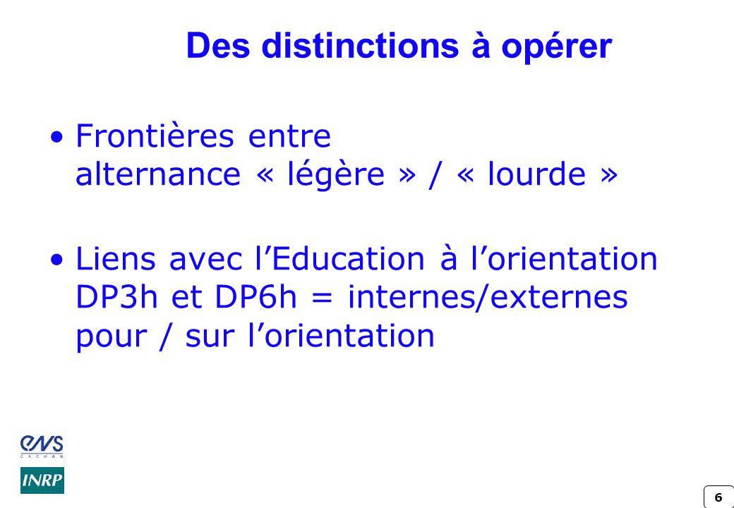 6 Des distinctions à opérer Frontières entre alternance « légère » / « lourde » Liens avec lEducation à lorientation DP3h et DP6h = internes/externes
