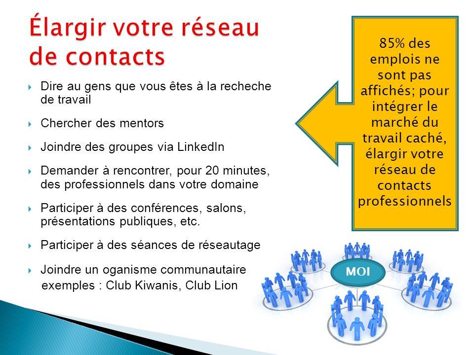 85% des emplois ne sont pas affichés; pour intégrer le marché du travail caché, élargir votre réseau de contacts professionnels Dire au gens que vous êtes à la recheche de travail Chercher des mentors Joindre des groupes via LinkedIn Demander à rencontrer, pour 20 minutes, des professionnels dans votre domaine Participer à des conférences, salons, présentations publiques, etc.