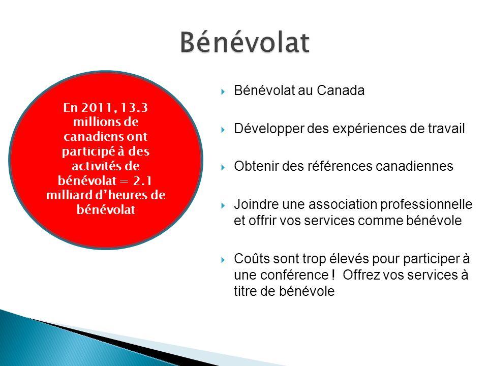 Bénévolat au Canada Développer des expériences de travail Obtenir des références canadiennes Joindre une association professionnelle et offrir vos services comme bénévole Coûts sont trop élevés pour participer à une conférence .