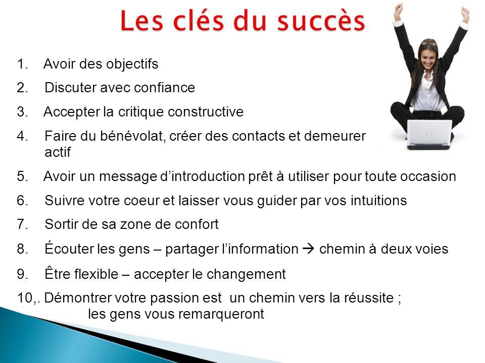 1.Avoir des objectifs 2. Discuter avec confiance 3.