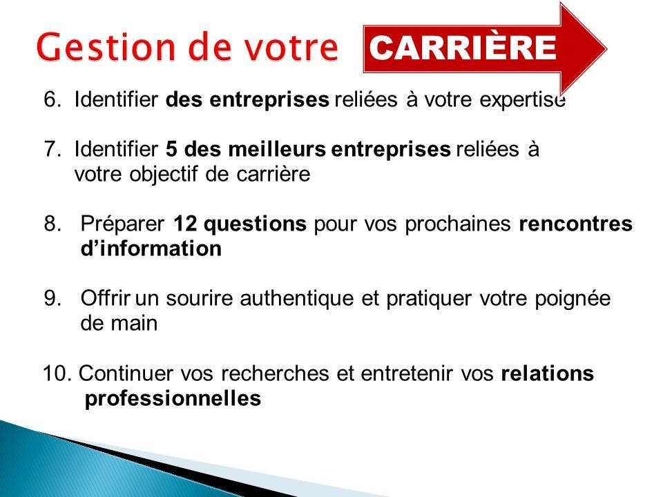 6.Identifier des entreprises reliées à votre expertise 7.