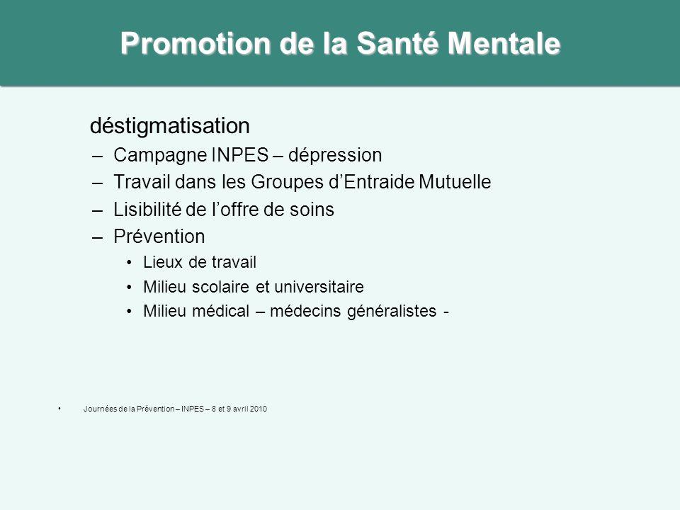 déstigmatisation –Campagne INPES – dépression –Travail dans les Groupes dEntraide Mutuelle –Lisibilité de loffre de soins –Prévention Lieux de travail Milieu scolaire et universitaire Milieu médical – médecins généralistes - Journées de la Prévention – INPES – 8 et 9 avril 2010 Promotion de la Santé Mentale