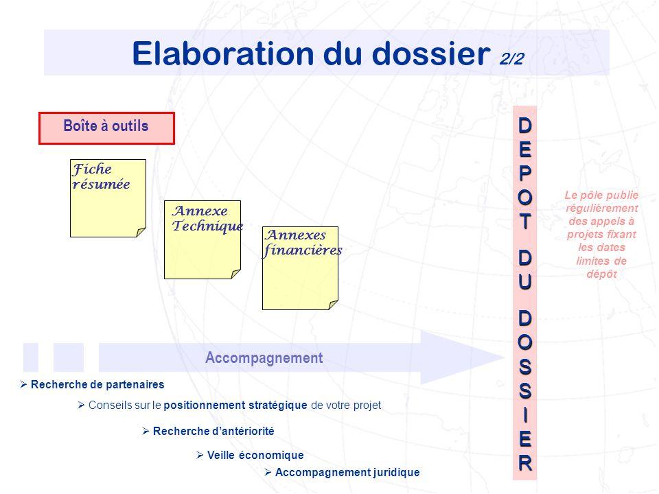 Elaboration du dossier 1/2 Déclaration dintention IDEE de PROJET PORTEURS DE PROJETS Au moins 2 entreprises et 1 laboratoire ou centre technique Excep