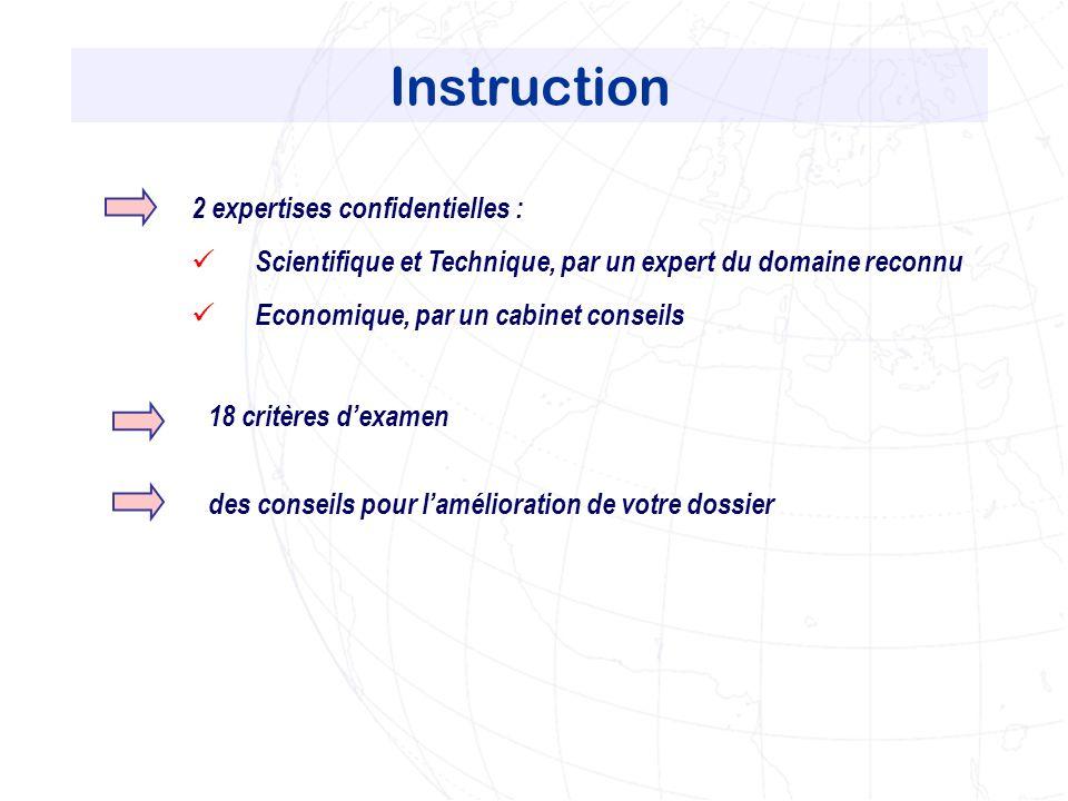 Instruction 2 expertises confidentielles : Scientifique et Technique, par un expert du domaine reconnu Economique, par un cabinet conseils 18 critères dexamen des conseils pour lamélioration de votre dossier