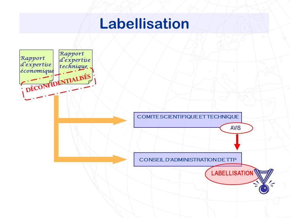 Labellisation Rapport dexpertise économique Rapport dexpertise technique Déconfidentialisés COMITE SCIENTIFIQUE ET TECHNIQUE AVIS CONSEIL DADMINISTRATION DE TTP LABELLISATION