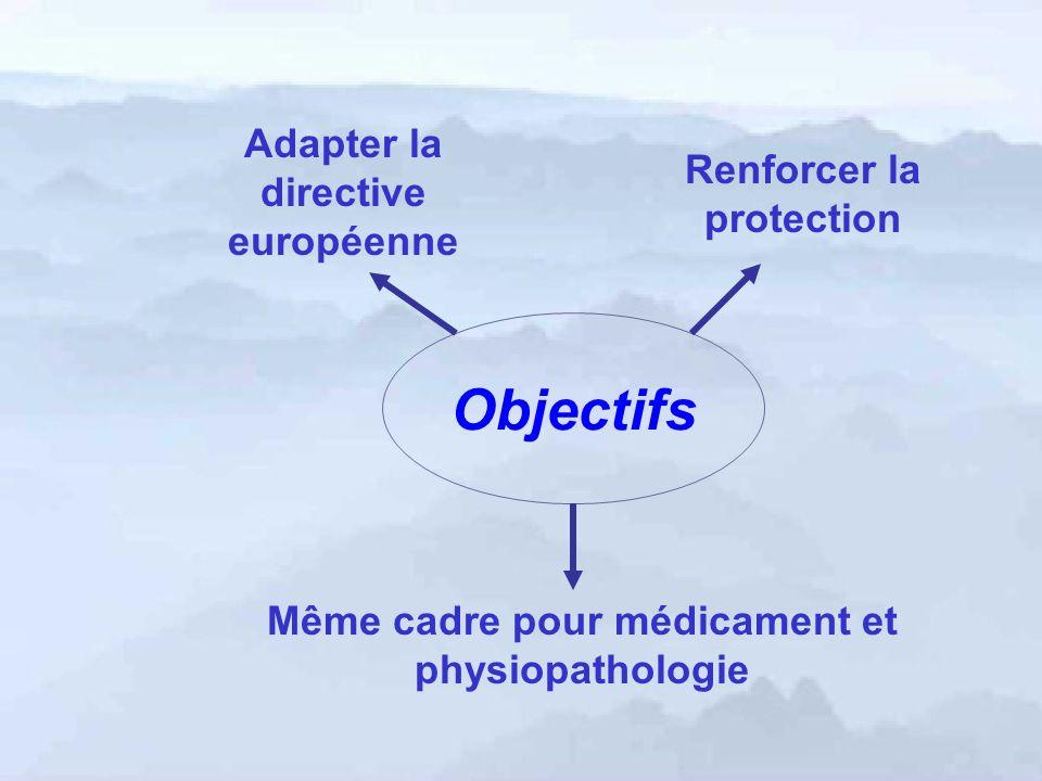 Objectifs Même cadre pour médicament et physiopathologie Renforcer la protection Adapter la directive européenne