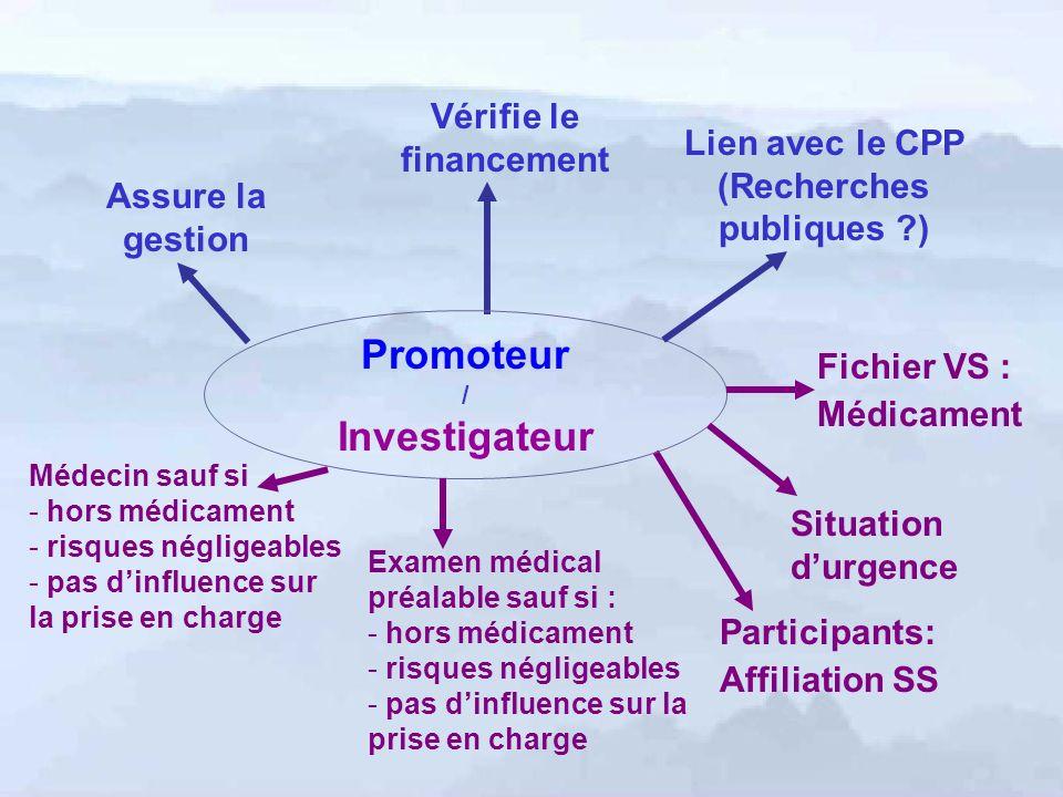 Les Bonnes Pratiques Cliniques Promotion publique et médicaments avec AMM ou ATU .