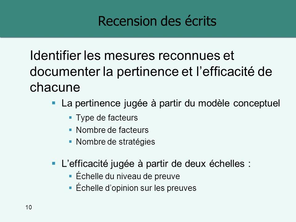 10 Identifier les mesures reconnues et documenter la pertinence et lefficacité de chacune La pertinence jugée à partir du modèle conceptuel Type de fa
