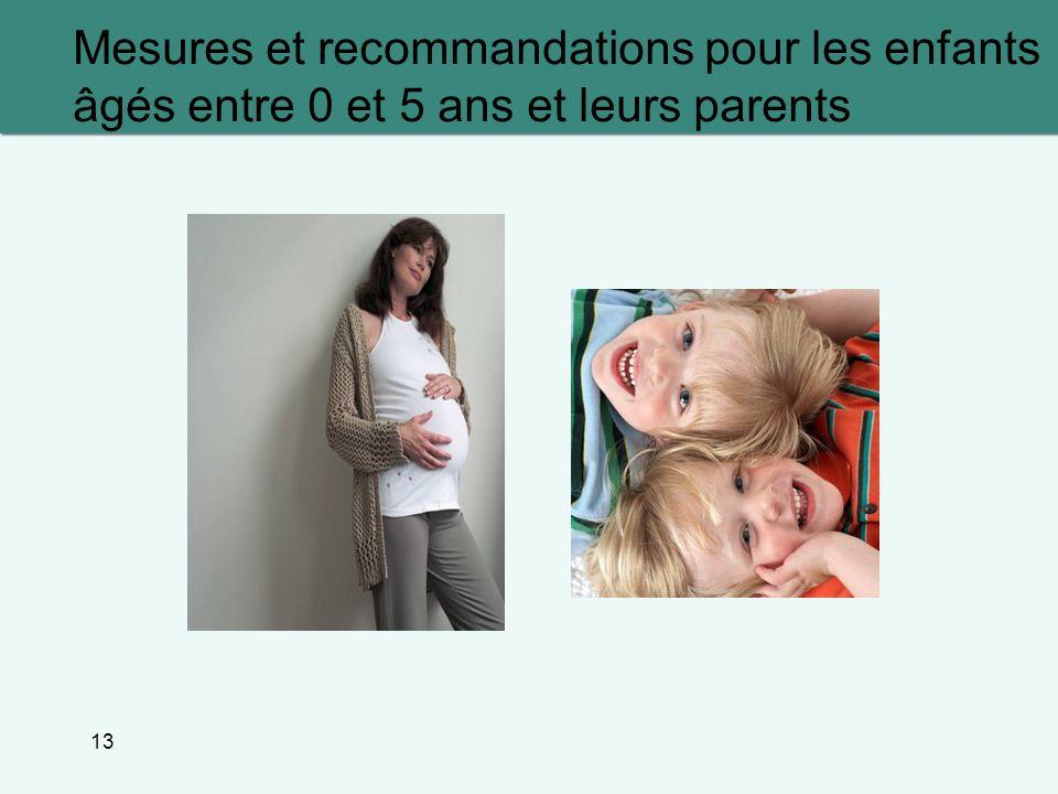 13 Mesures et recommandations pour les enfants âgés entre 0 et 5 ans et leurs parents
