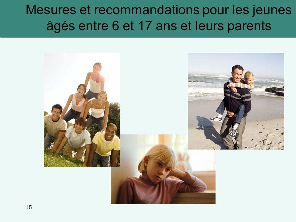 15 Mesures et recommandations pour les jeunes âgés entre 6 et 17 ans et leurs parents