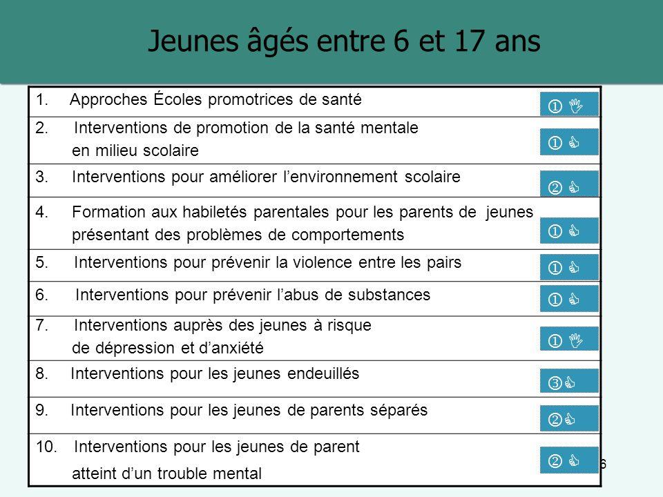 16 1. Approches Écoles promotrices de santé 2.Interventions de promotion de la santé mentale en milieu scolaire 3. Interventions pour améliorer lenvir