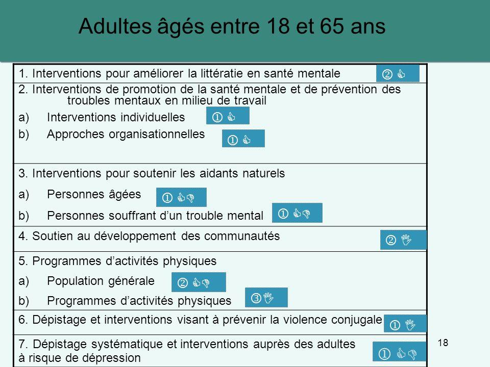 18 Adultes âgés entre 18 et 65 ans 1. Interventions pour améliorer la littératie en santé mentale 2. Interventions de promotion de la santé mentale et