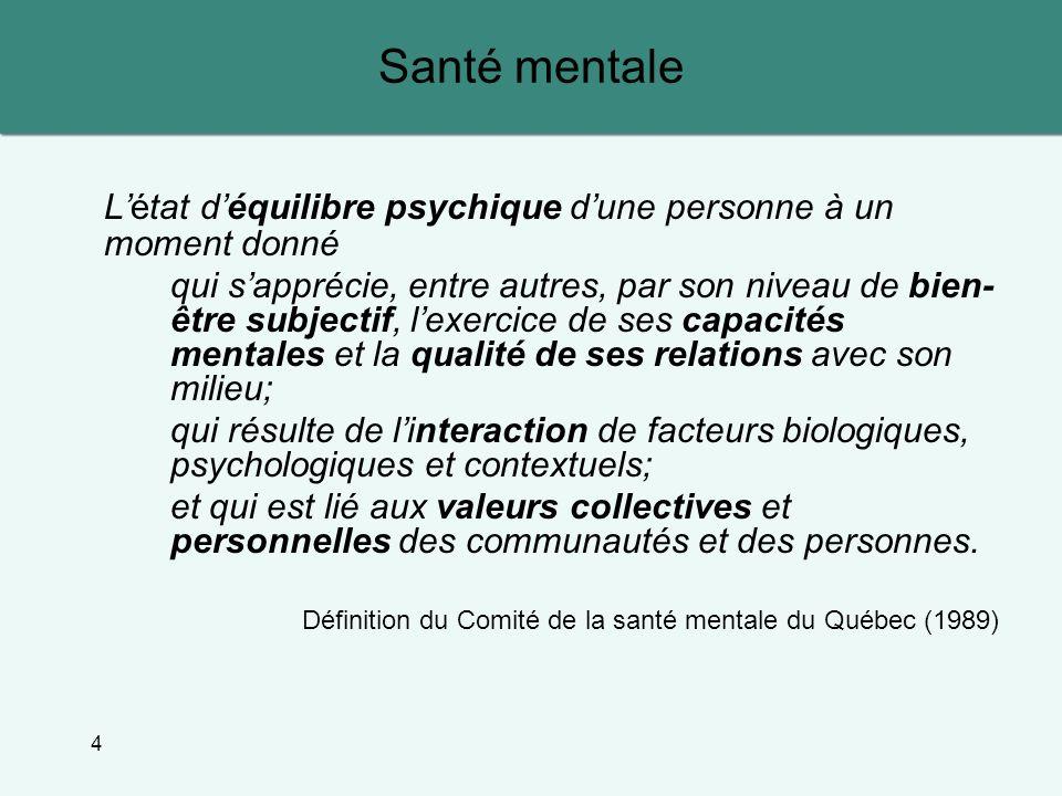 4 Santé mentale Létat déquilibre psychique dune personne à un moment donné qui sapprécie, entre autres, par son niveau de bien- être subjectif, lexerc
