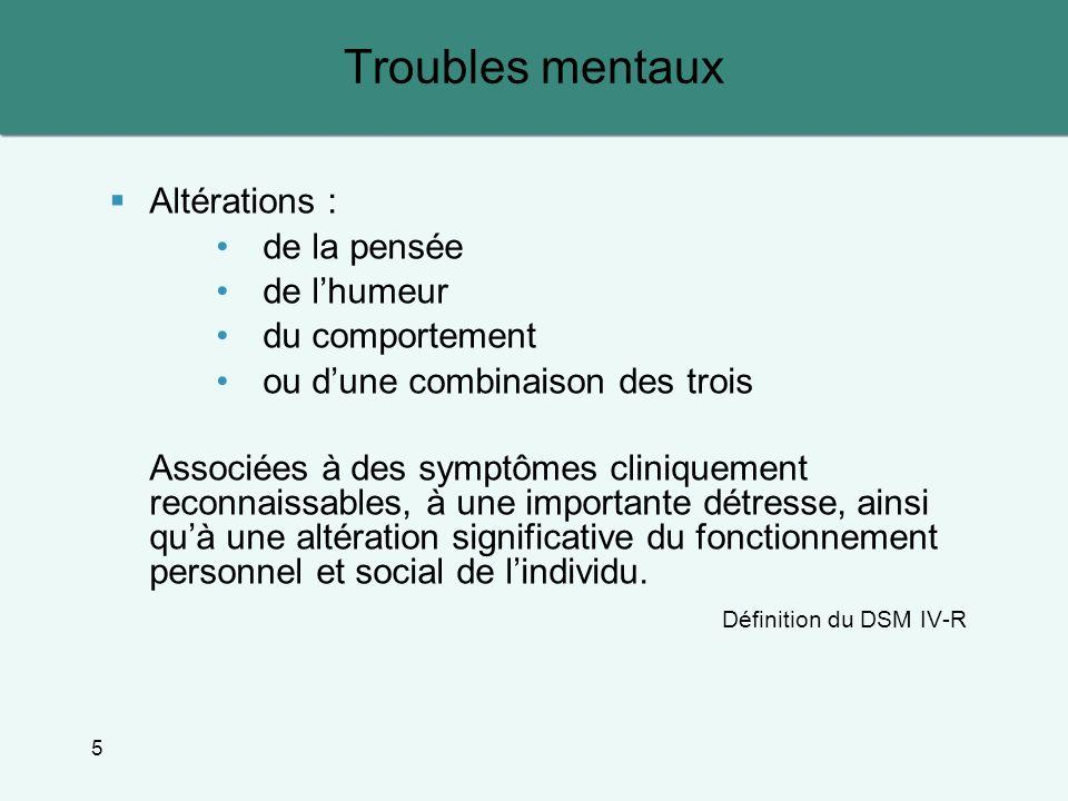 5 Troubles mentaux Altérations : de la pensée de lhumeur du comportement ou dune combinaison des trois Associées à des symptômes cliniquement reconnai