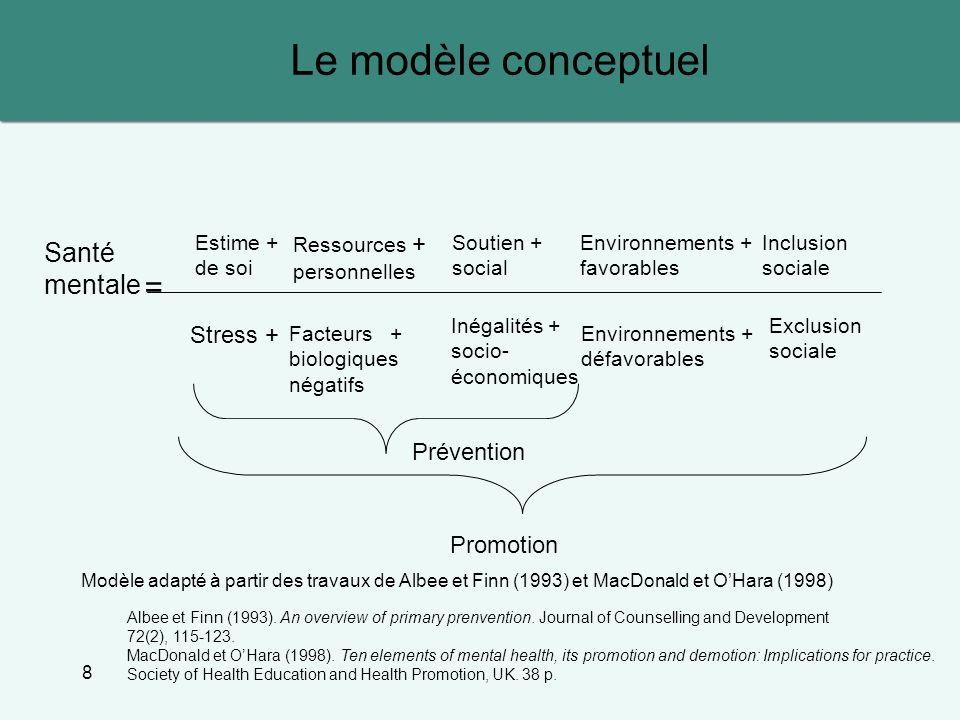 8 Santé mentale = Stress + Facteurs + biologiques négatifs Exclusion sociale Inégalités + socio- économiques Environnements + défavorables Inclusion s