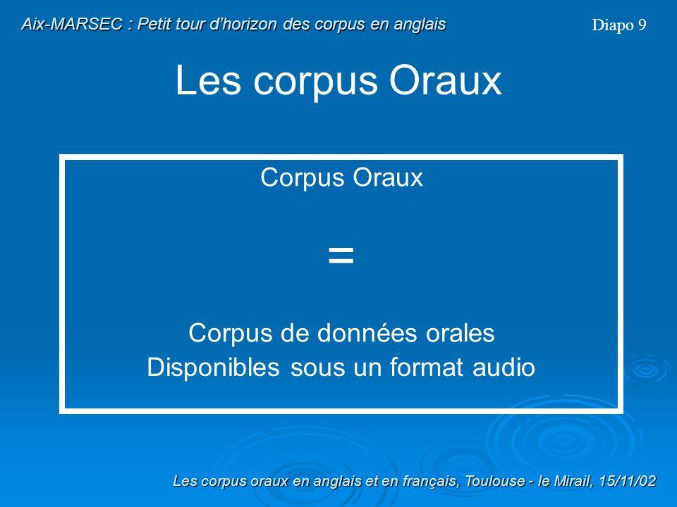 Les corpus Oraux Corpus Oraux = Corpus de données orales Disponibles sous un format audio Diapo 9 Les corpus oraux en anglais et en français, Toulouse - le Mirail, 15/11/02 Aix-MARSEC : Petit tour dhorizon des corpus en anglais