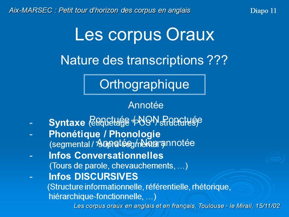 Les corpus Oraux Disponibles sous un format audio Mais encore ??? Nature des transcriptions ??? Format des Transcriptions ??? Diapo 10 Les corpus orau
