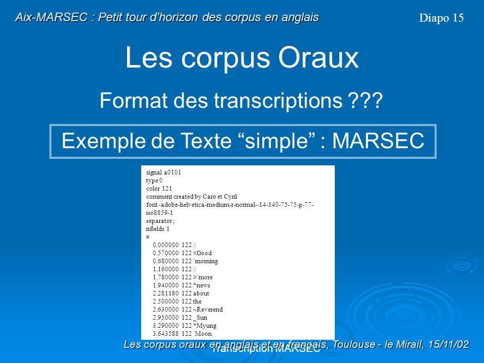 Les corpus Oraux Format des transcriptions ??? Exemple de Texte simple : LLC:c Diapo 14 Version réduite du LLC (cf. Svartvick & Quirk 1980) Les corpus