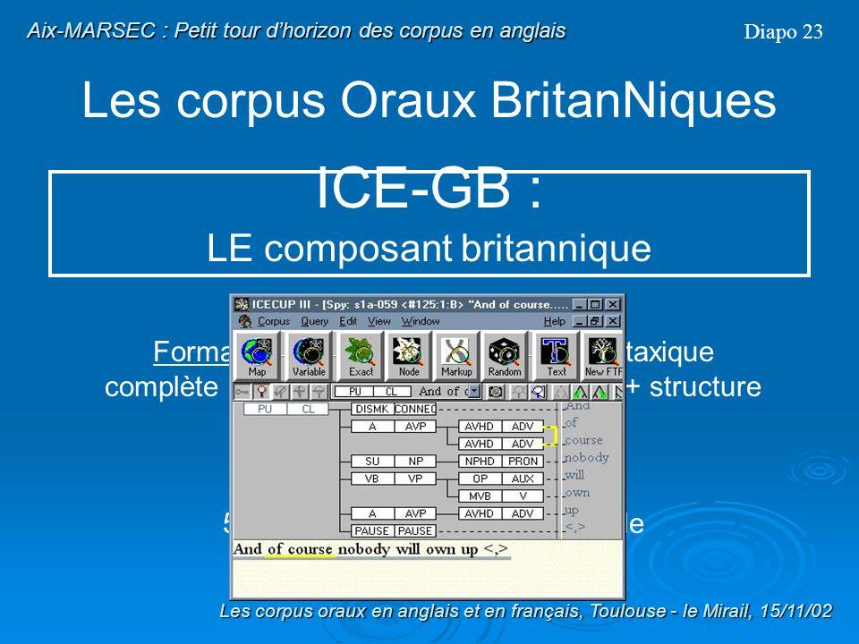 Les corpus Oraux BritanNiques Diapo 22 ICE-GB : LE composant britannique Début du programme : 1990 Objectif principal : Fournir les données nécessaire