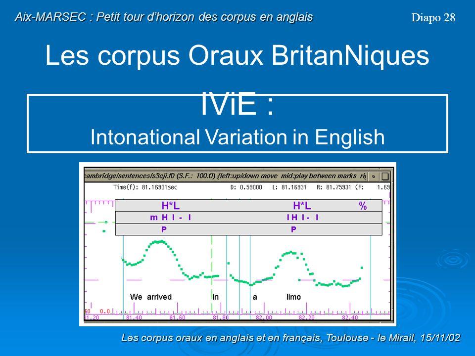 Les corpus Oraux BritanNiques Diapo 28 Format des données Format Xwaves (Entropic Soft.) sous Unix Possibilité dUtilisation avec PitchWorks, WaveSurfe