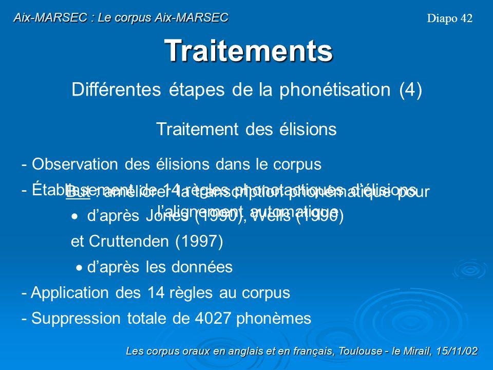 Problèmes non résolus : Diapo 41 Les corpus oraux en anglais et en français, Toulouse - le Mirail, 15/11/02 Aix-MARSEC : Le corpus Aix-MARSEC Traitements Différentes étapes de la phonétisation (3) Doublons Mots avec deux entrées dans le dictionnaire Ex: « object » (nom / verbe) ; « wind » (nom / verbe) Aucune solution automatique pour linstant puisquon ne tient pas compte de laccent lexical en projet Dates Nombres entre 1000 et 1999 traités comme des dates (vérification prévue)