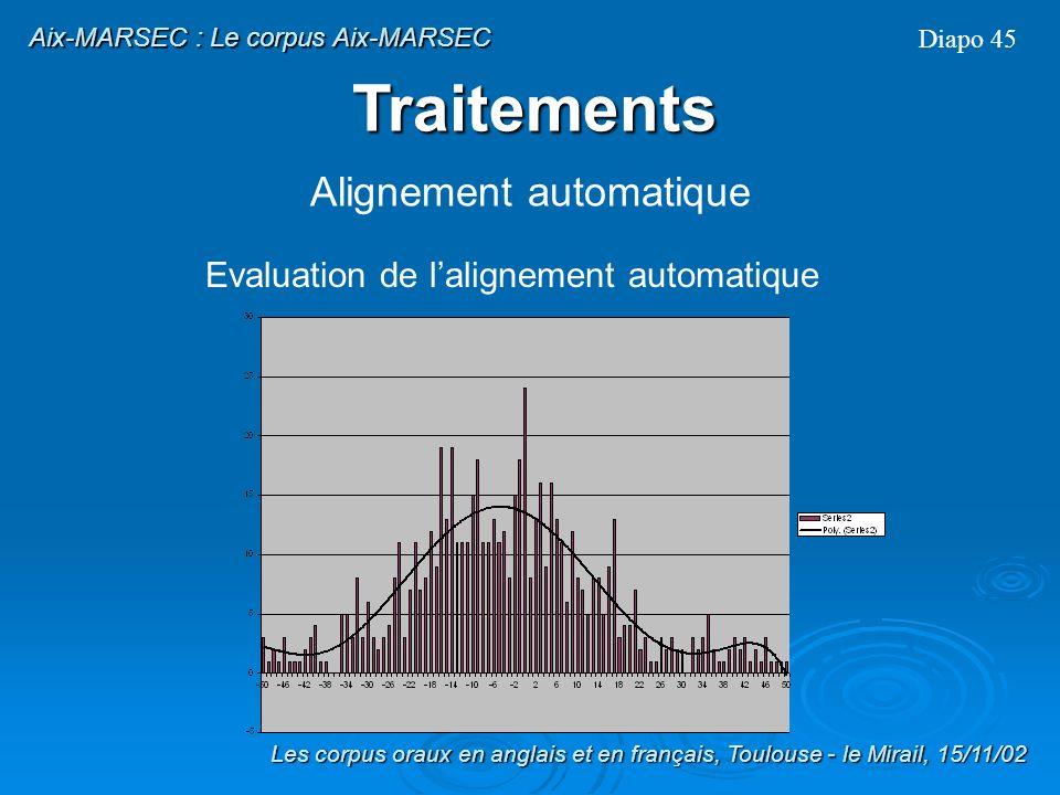 Evaluation de lalignement automatique Diapo 44 Les corpus oraux en anglais et en français, Toulouse - le Mirail, 15/11/02 Aix-MARSEC : Le corpus Aix-M